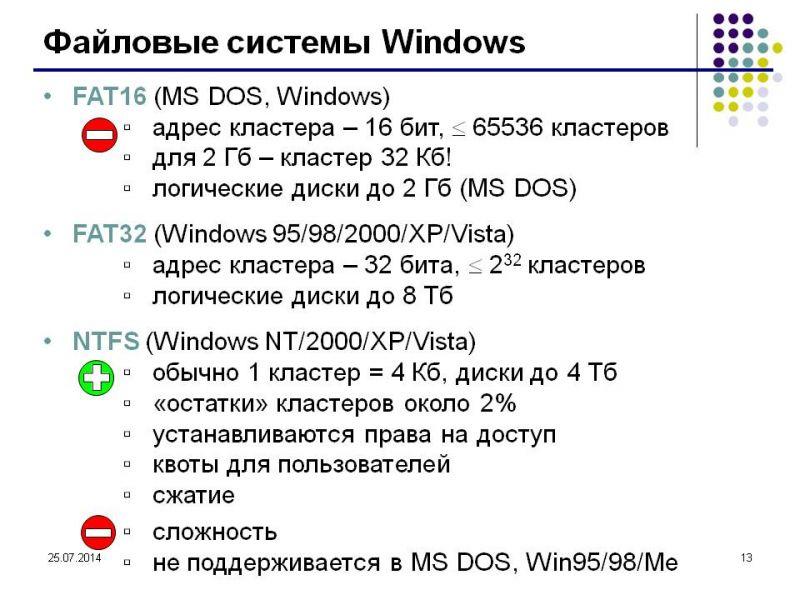 Файловая система ntfs ixbtcom