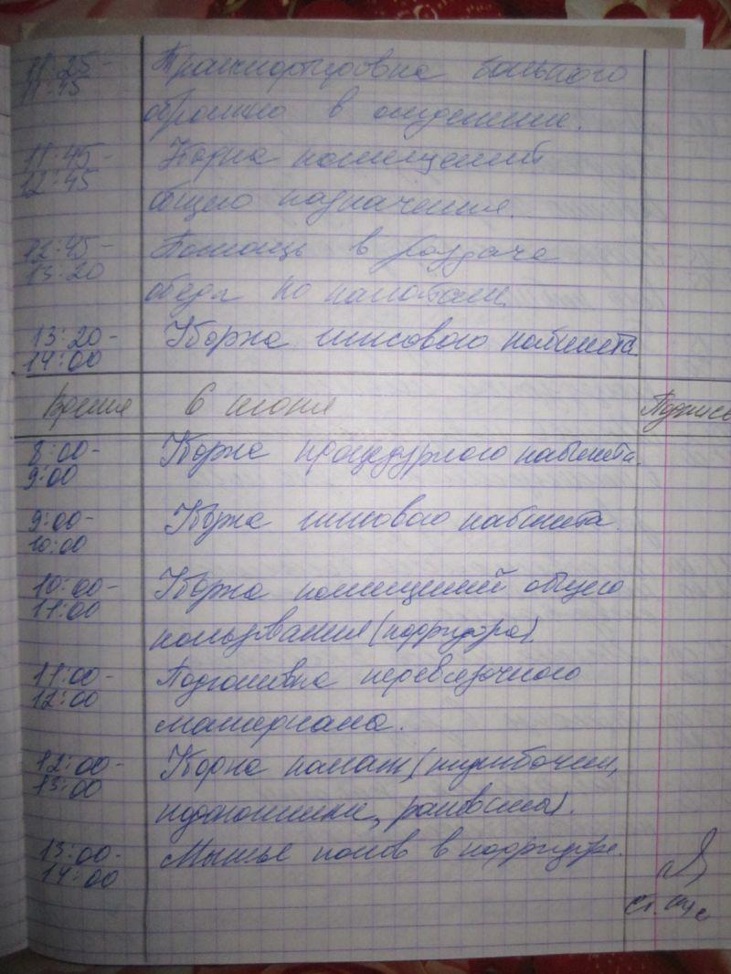 заполненный дневник по поликлинической терапии
